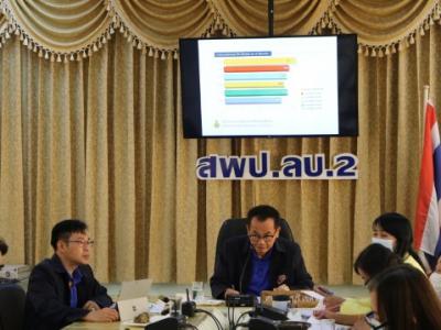 ดร.มโน ชุนดี ผอ. สพป.ลพบุรี เขต 2  ประชุมคณะกรรมการจัดทำแผนปฏิบัติการโครงการเสริมสร้างคุณธรรม จริยธรรมและธรรมาภิบาล ในสถานศึกษาของ สพป.ลพบุรี เขต 2 ประจำปีงบประมาณ 2564